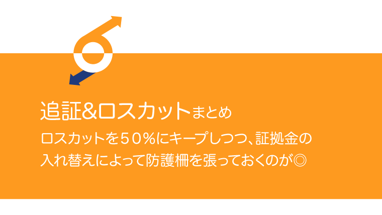 is6comの追証とロスカットについてのまとめのアイキャッチ画像