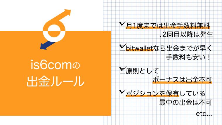 is6comの出金ルールのアイキャッチ画像