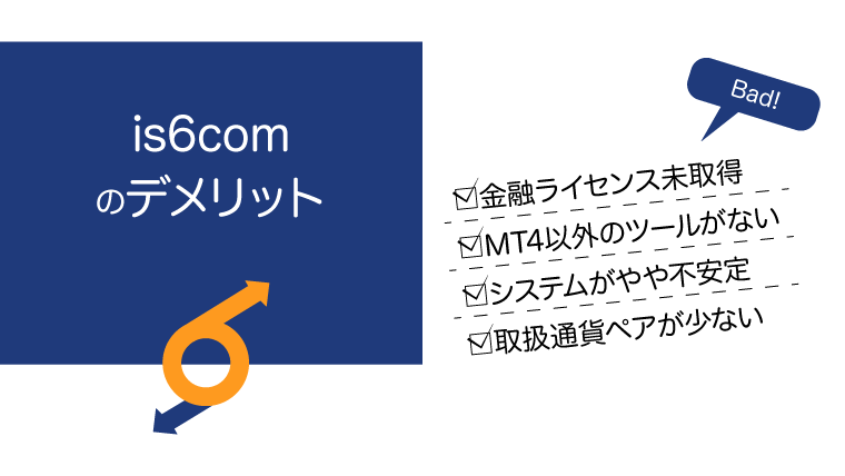 is6comのデメリットのアイキャッチ画像
