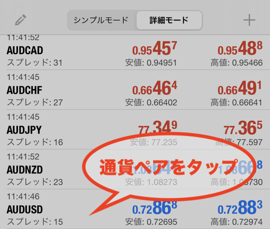 MT4iPhoneアプリのチャート表示方法