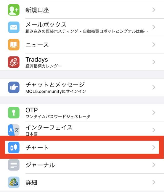 MT4iPhoneアプリのチャート設定方法