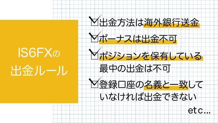 IS6FX(is6com)の出金ルールのアイキャッチ画像