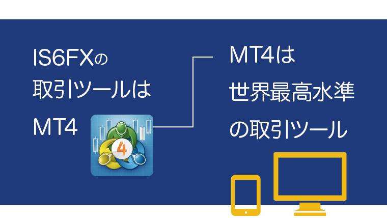 IS6FX(is6com)はMT4が取引ツールのアイキャッチ画像
